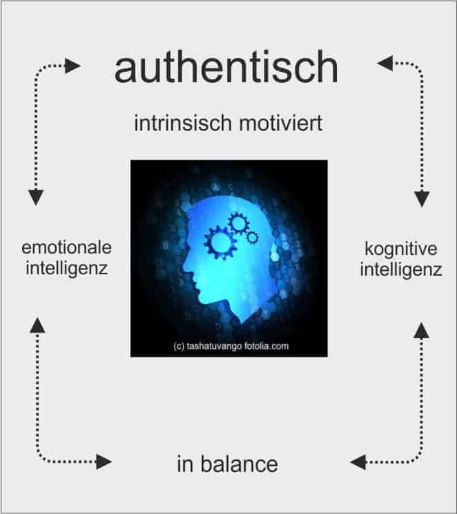 Authentisch sein und emotionale Intelligenz